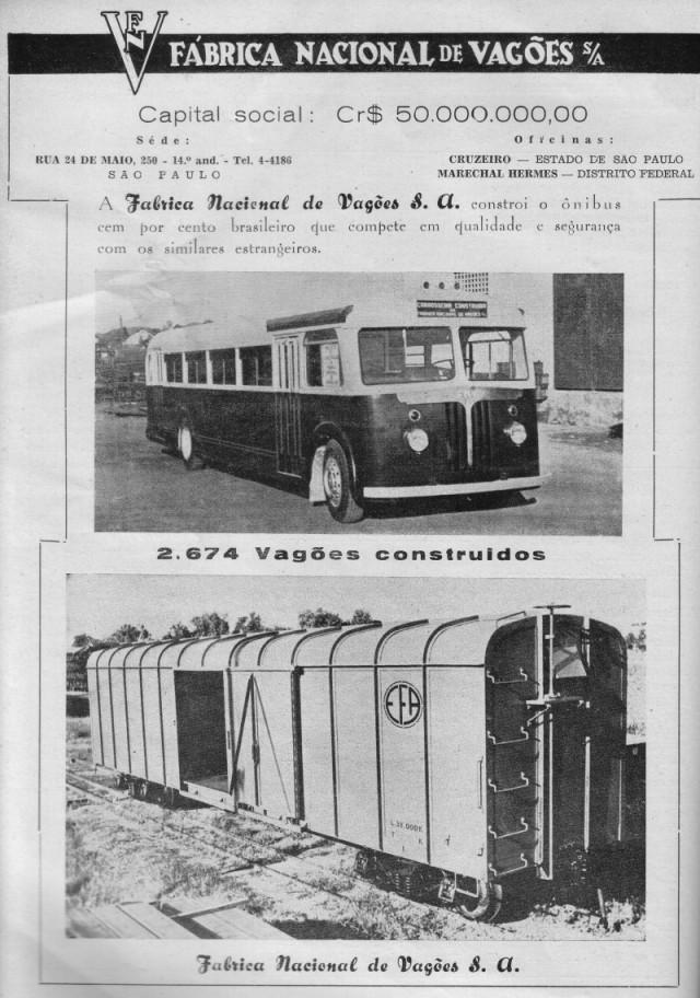 Fábrica Nacional de Vagões e ônibus