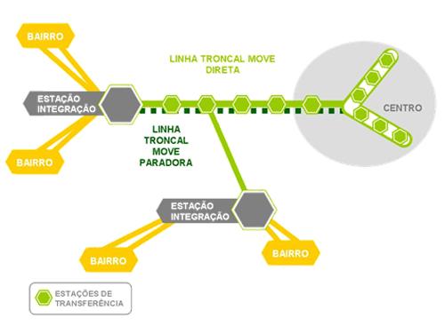 Adao_Pereira_BH_Mapa