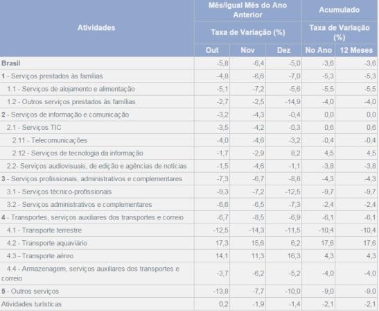 ibge-servicos-1